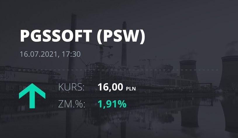 Notowania akcji spółki PGS Soft z 16 lipca 2021 roku