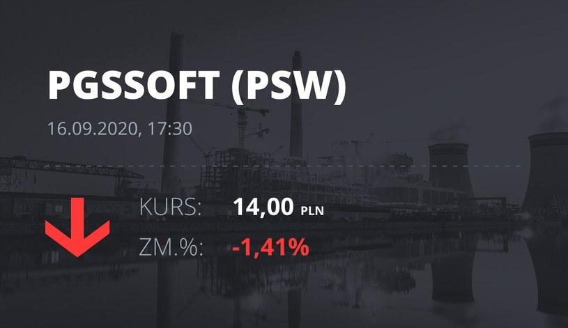 Notowania akcji spółki PGS Soft z 16 września 2020 roku