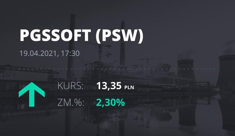 Notowania akcji spółki PGS Soft z 19 kwietnia 2021 roku