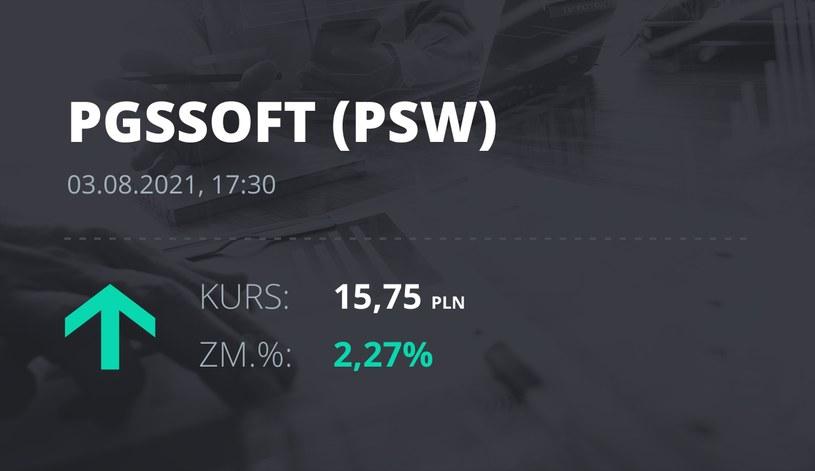 Notowania akcji spółki PGS Soft z 3 sierpnia 2021 roku
