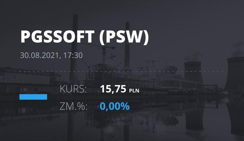Notowania akcji spółki PGS Soft z 30 sierpnia 2021 roku