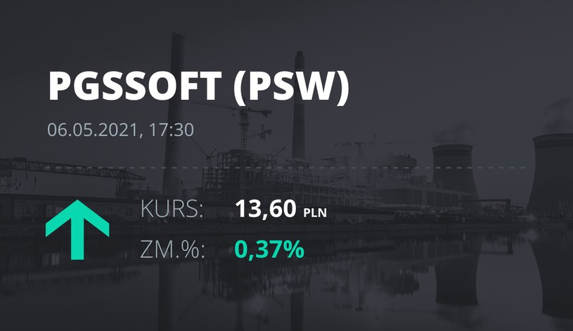 Notowania akcji spółki PGS Soft z 6 maja 2021 roku