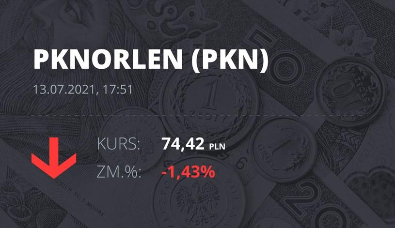 Notowania akcji spółki PKN Orlen z 13 lipca 2021 roku