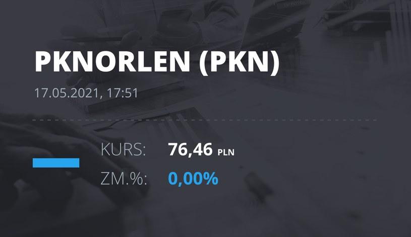 Notowania akcji spółki PKN Orlen z 17 maja 2021 roku