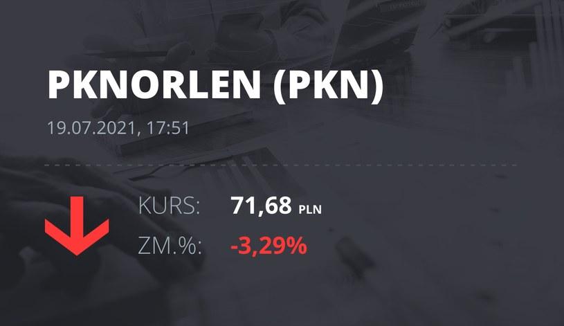 Notowania akcji spółki PKN Orlen z 19 lipca 2021 roku