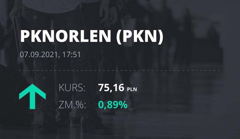 Notowania akcji spółki PKN Orlen z 7 września 2021 roku