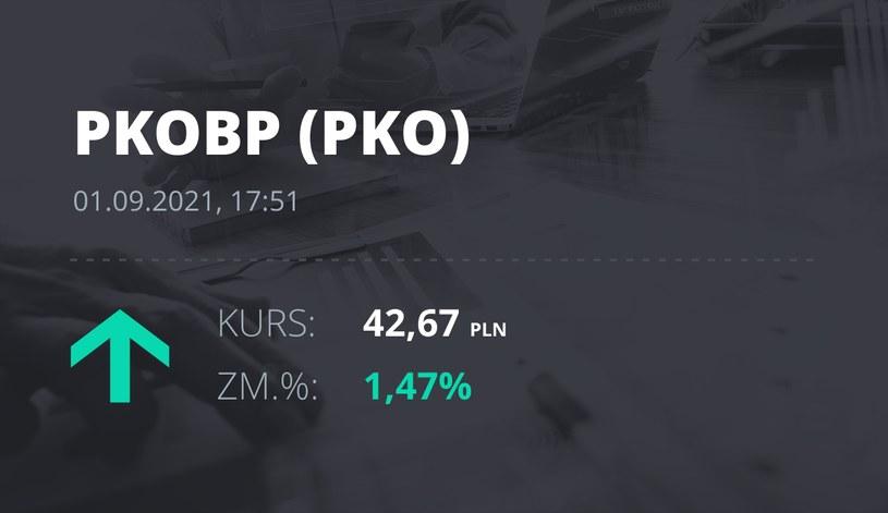 Notowania akcji spółki PKO BP z 1 września 2021 roku