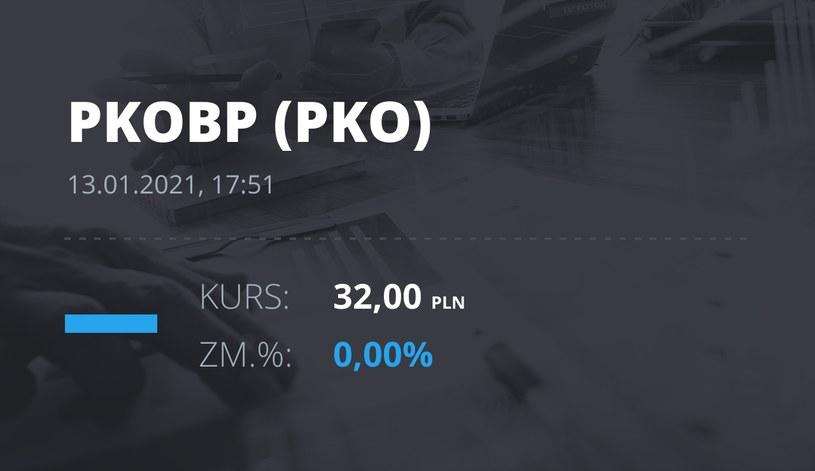 Notowania akcji spółki PKO BP z 13 stycznia 2021 roku