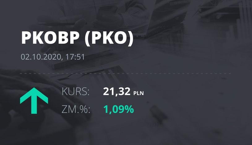 Notowania akcji spółki PKO BP z 2 października 2020 roku