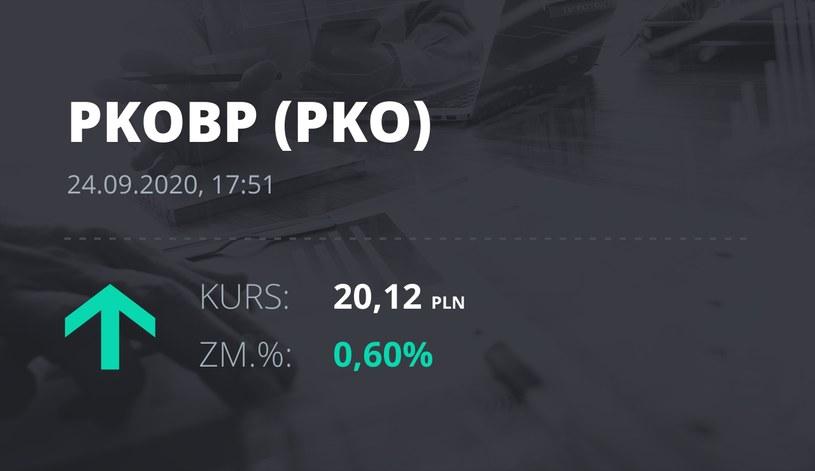 Notowania akcji spółki PKO BP z 24 września 2020 roku