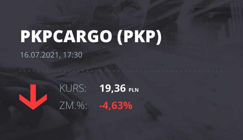 Notowania akcji spółki PKP Cargo z 16 lipca 2021 roku