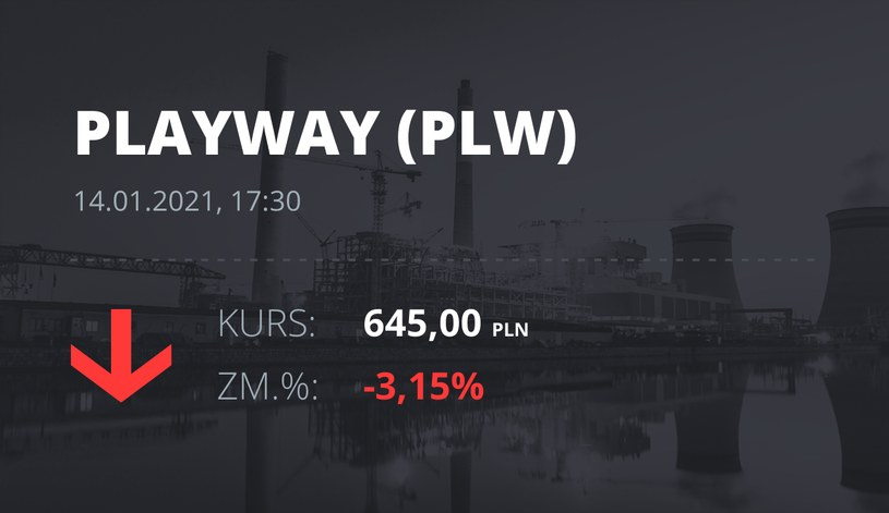 Notowania akcji spółki PlayWay z 14 stycznia 2021 roku