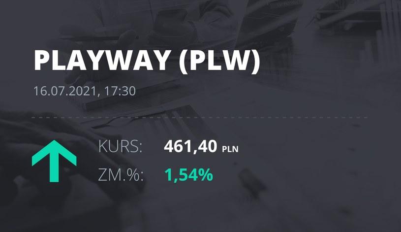 Notowania akcji spółki PlayWay z 16 lipca 2021 roku