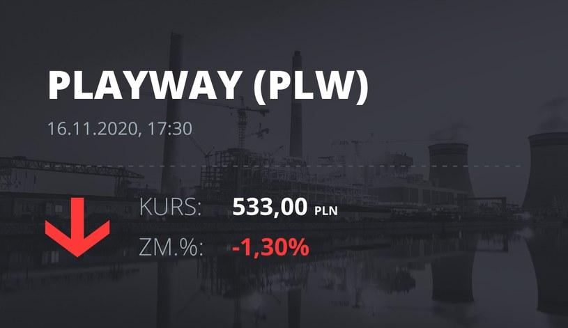 Notowania akcji spółki PlayWay z 16 listopada 2020 roku