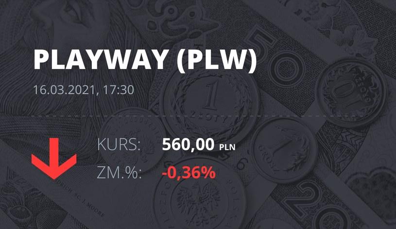 Notowania akcji spółki PlayWay z 16 marca 2021 roku