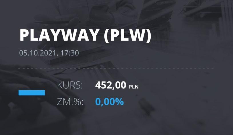 Notowania akcji spółki PlayWay z 5 października 2021 roku