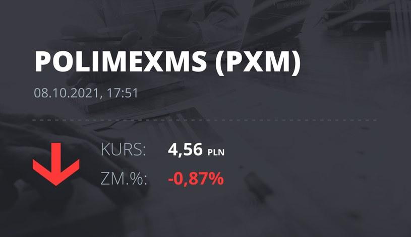 Notowania akcji spółki Polimex-Mostostal z 8 października 2021 roku