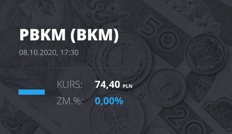 Notowania akcji spółki Polski Bank Komórek Macierzystych z 8 października 2020 roku