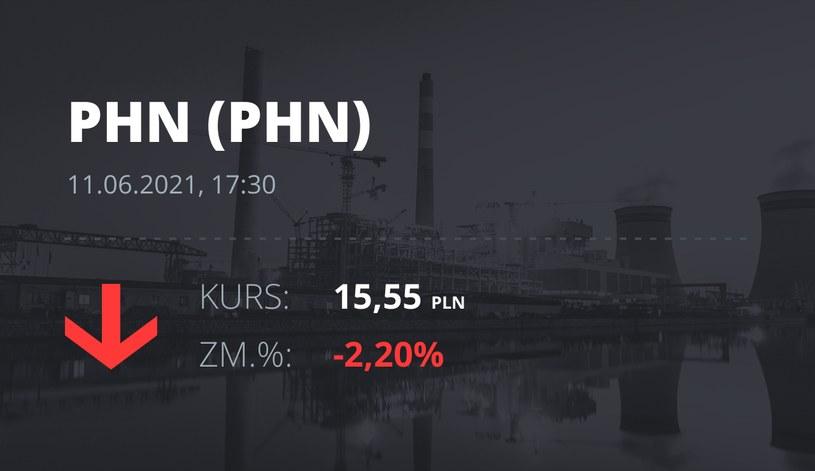 Notowania akcji spółki Polski Holding Nieruchomości z 11 czerwca 2021 roku
