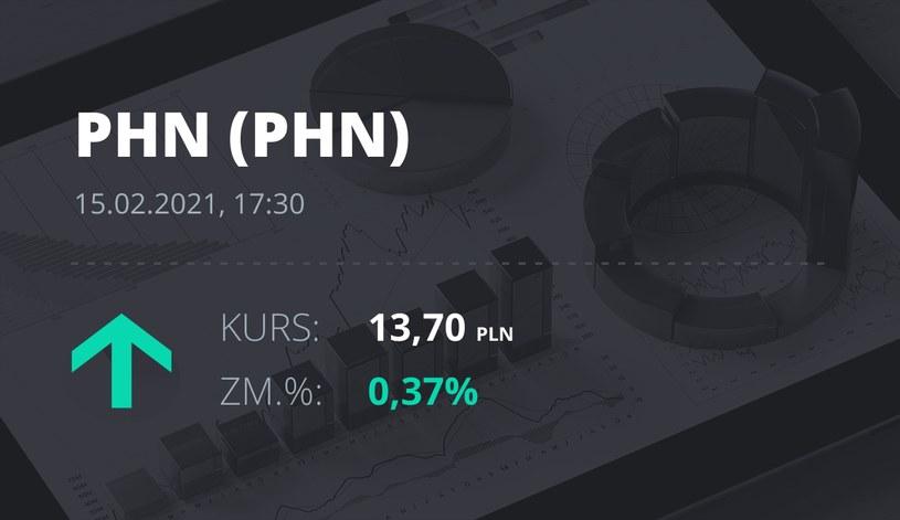 Notowania akcji spółki Polski Holding Nieruchomości z 15 lutego 2021 roku