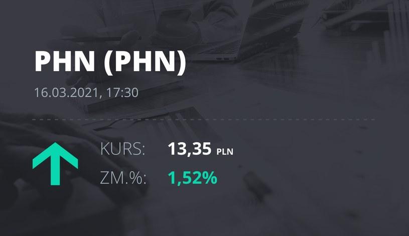 Notowania akcji spółki Polski Holding Nieruchomości z 16 marca 2021 roku