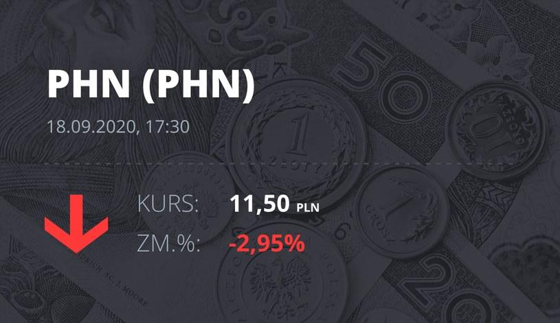 Notowania akcji spółki Polski Holding Nieruchomości z 18 września 2020 roku