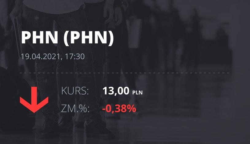 Notowania akcji spółki Polski Holding Nieruchomości z 19 kwietnia 2021 roku