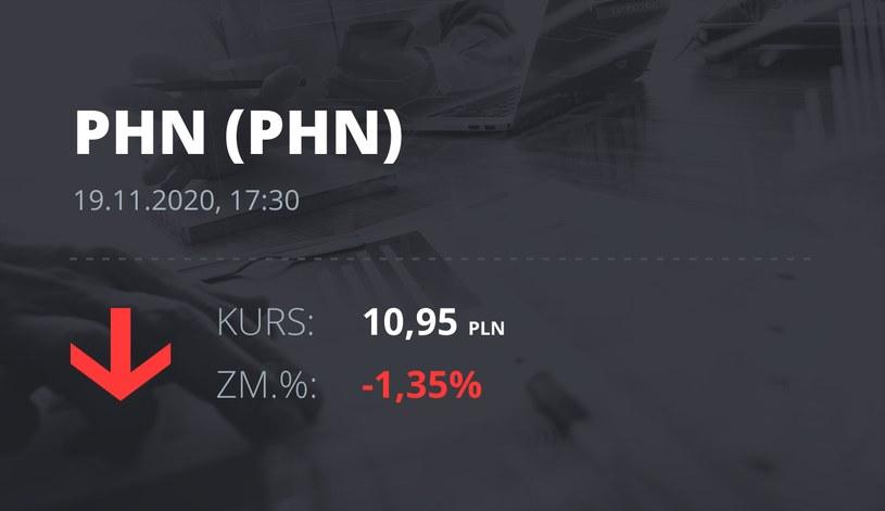 Notowania akcji spółki Polski Holding Nieruchomości z 19 listopada 2020 roku