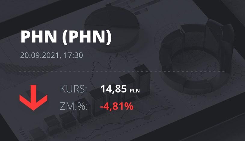 Notowania akcji spółki Polski Holding Nieruchomości z 20 września 2021 roku