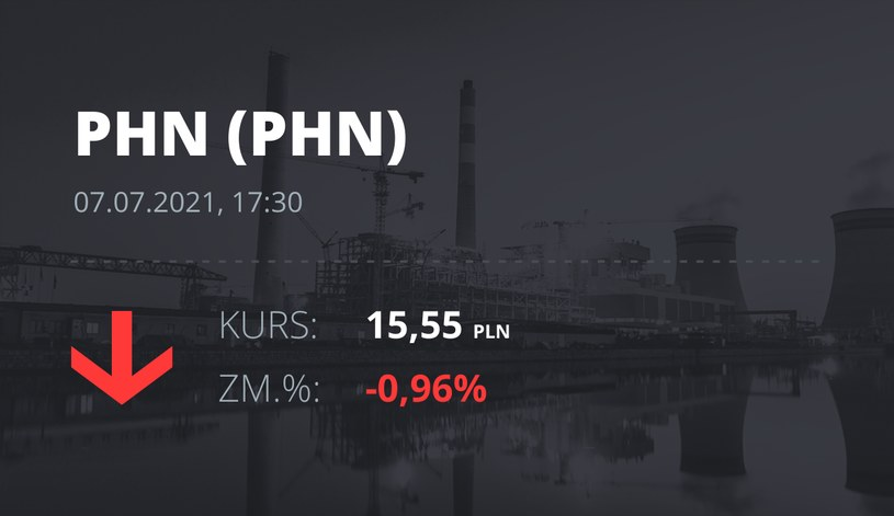 Notowania akcji spółki Polski Holding Nieruchomości z 7 lipca 2021 roku