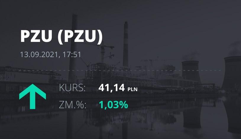 Notowania akcji spółki PZU z 13 września 2021 roku
