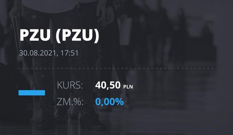 Notowania akcji spółki PZU z 30 sierpnia 2021 roku