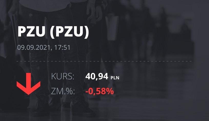 Notowania akcji spółki PZU z 9 września 2021 roku
