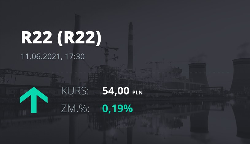 Notowania akcji spółki R22 z 11 czerwca 2021 roku