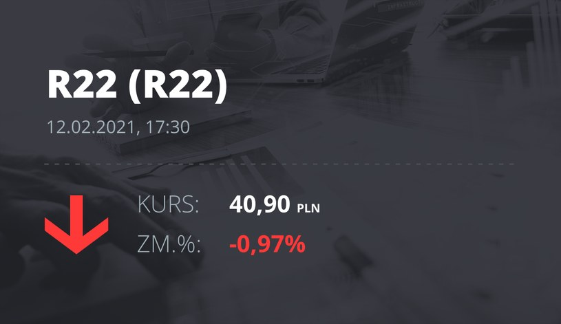 Notowania akcji spółki R22 z 12 lutego 2021 roku