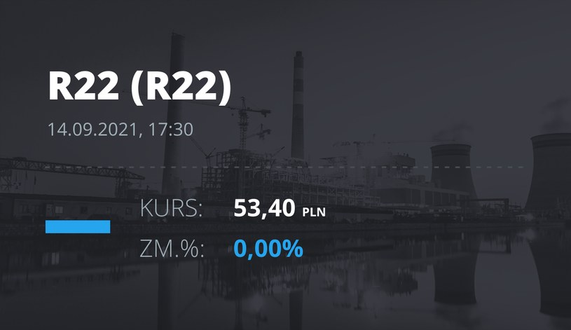 Notowania akcji spółki R22 z 14 września 2021 roku