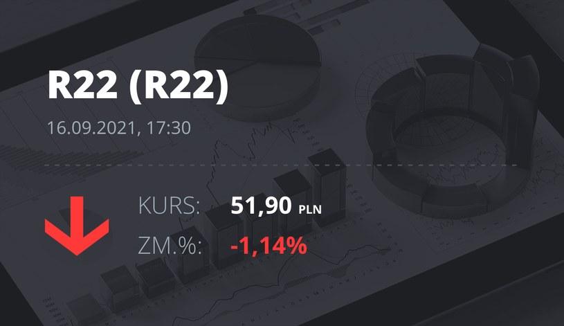 Notowania akcji spółki R22 z 16 września 2021 roku