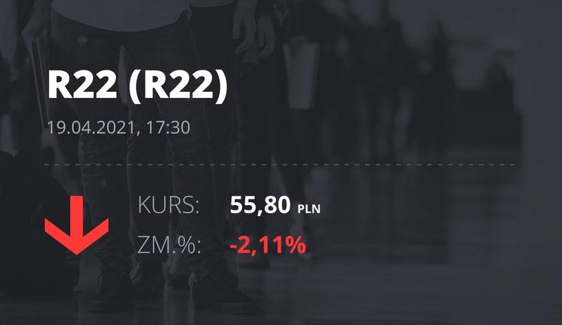 Notowania akcji spółki R22 z 19 kwietnia 2021 roku