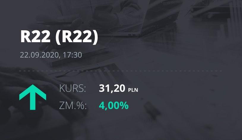 Notowania akcji spółki R22 z 22 września 2020 roku