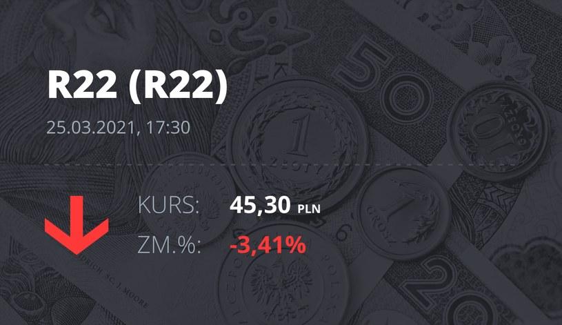 Notowania akcji spółki R22 z 25 marca 2021 roku