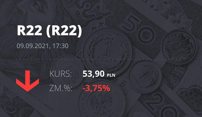 Notowania akcji spółki R22 z 9 września 2021 roku