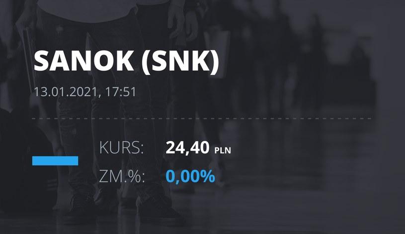 Notowania akcji spółki Sanok Rubber Company z 13 stycznia 2021 roku