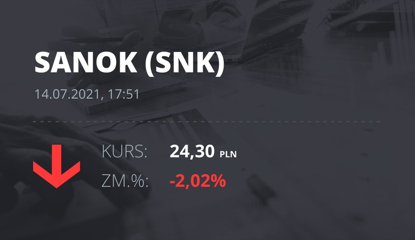 Notowania akcji spółki Sanok Rubber Company z 14 lipca 2021 roku