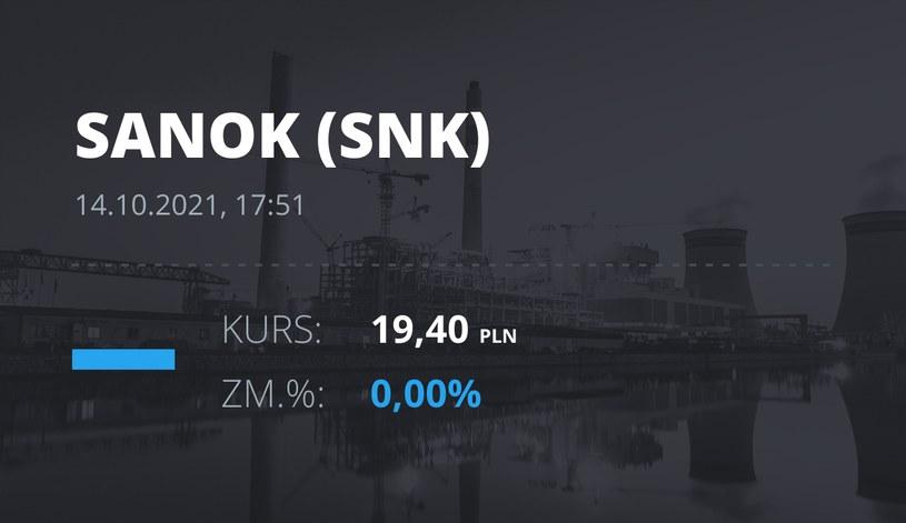 Notowania akcji spółki Sanok Rubber Company z 14 października 2021 roku