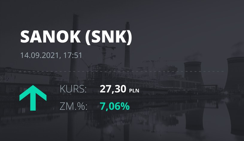 Notowania akcji spółki Sanok Rubber Company z 14 września 2021 roku