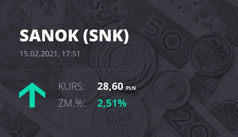 Notowania akcji spółki Sanok Rubber Company z 15 lutego 2021 roku