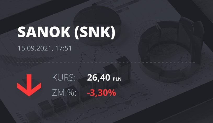 Notowania akcji spółki Sanok Rubber Company z 15 września 2021 roku