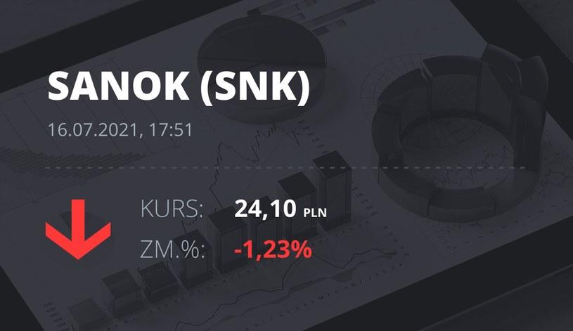 Notowania akcji spółki Sanok Rubber Company z 16 lipca 2021 roku
