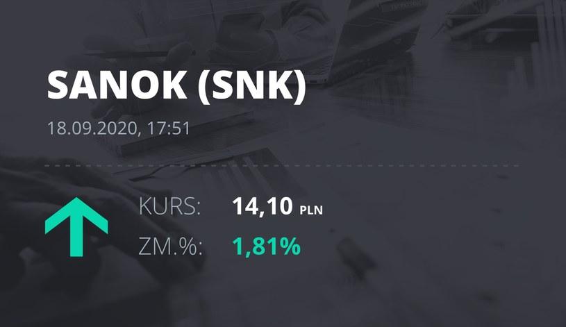 Notowania akcji spółki Sanok Rubber Company z 18 września 2020 roku