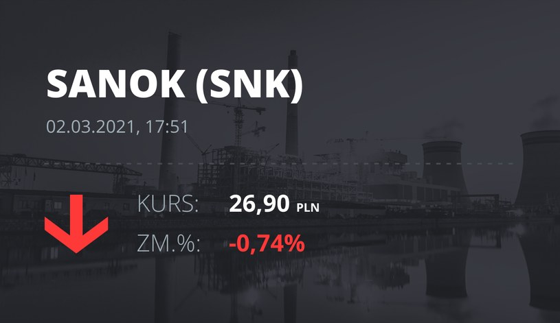 Notowania akcji spółki Sanok Rubber Company z 2 marca 2021 roku